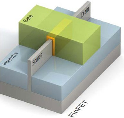Samsung 14nm FinFET test chip