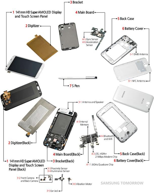 Samsung Galaxy Note II Internals