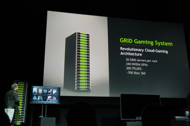 NVIDiA CES 2013 GRID Gaming System
